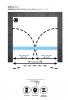 Aquadesign Minimal Pendeldeur helder glas - chroom beslag